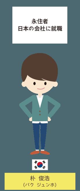永住者 日本の会社に就職 | 朴 俊浩(パク ジュンホ)