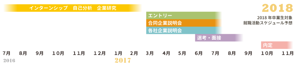 2018-SHUKATSUschedule