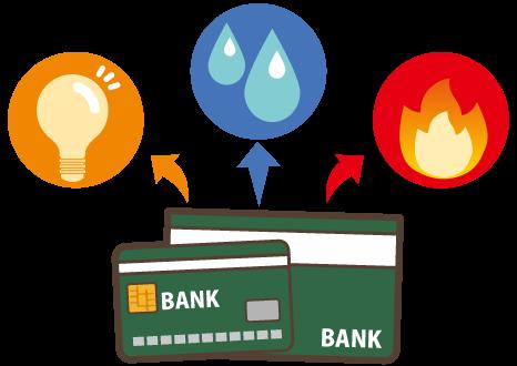 【銀行】公共料金を引き落としで払いたい
