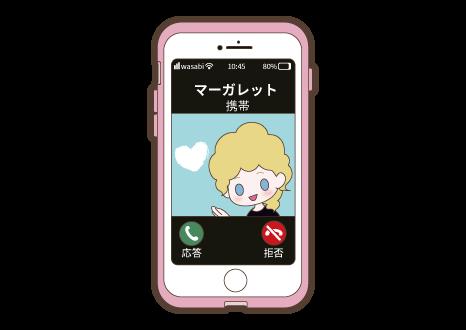 【通信】日本での携帯電話(mobile phone)のけいやく