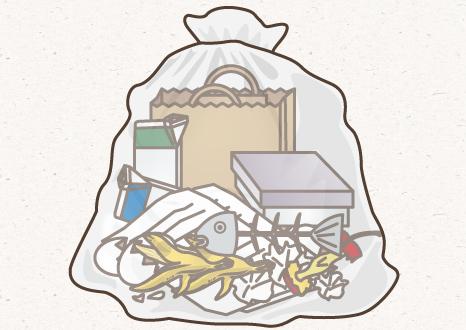【ゴミ捨て】ごみは分別しなければいけません。