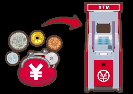 小銭が多いときは銀行のATMに行きましょう!