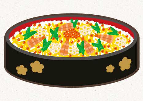 【食事】ちらし寿司とは?