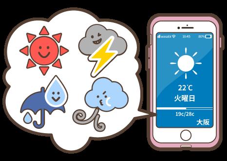 天気や災害速報等のアプリをダウンロードしましょう!